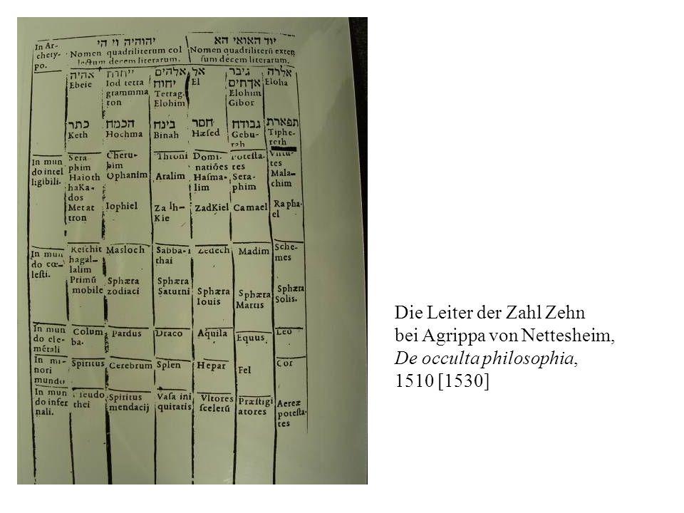 Die Leiter der Zahl Zehn bei Agrippa von Nettesheim, De occulta philosophia, 1510 [1530]
